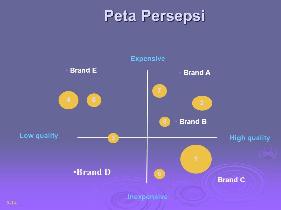 Peta Persepsi Brand D Expensive Brand E Brand A 7 4 5 2 Brand B