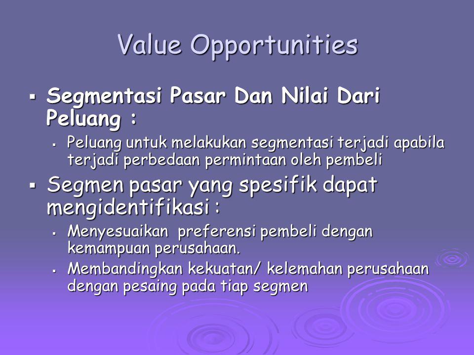 Value Opportunities Segmentasi Pasar Dan Nilai Dari Peluang :