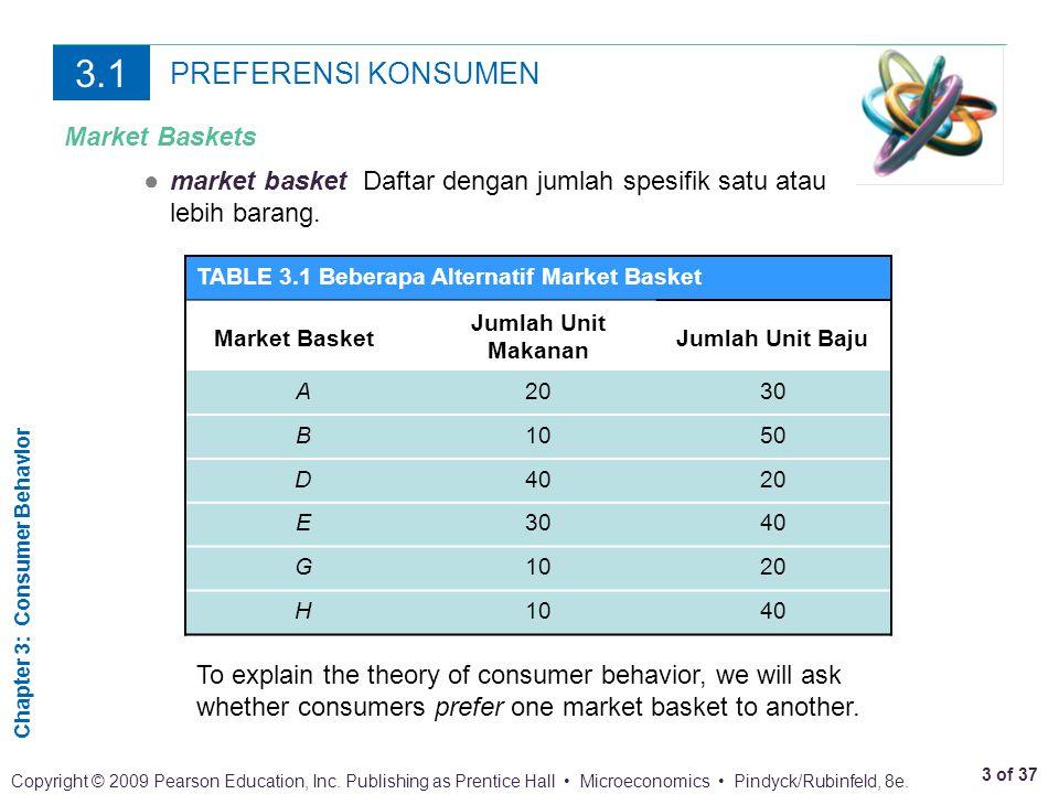 3.1 PREFERENSI KONSUMEN Market Baskets