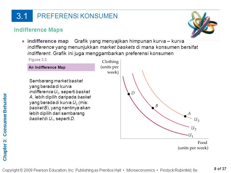 3.1 PREFERENSI KONSUMEN Indifference Maps