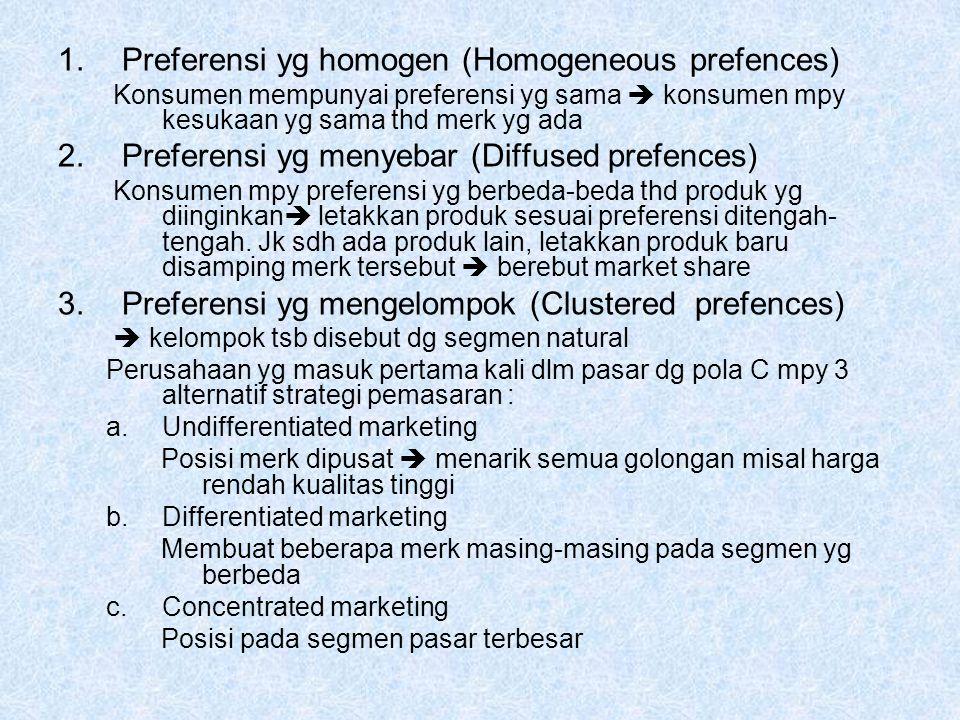 Preferensi yg homogen (Homogeneous prefences)