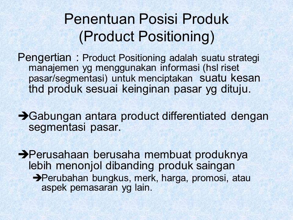Penentuan Posisi Produk (Product Positioning)