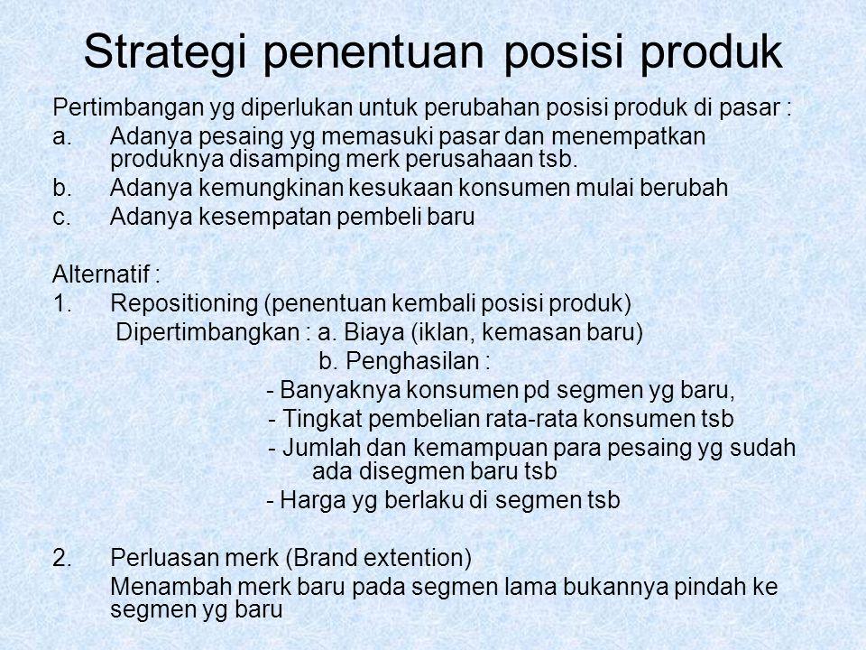 Strategi penentuan posisi produk