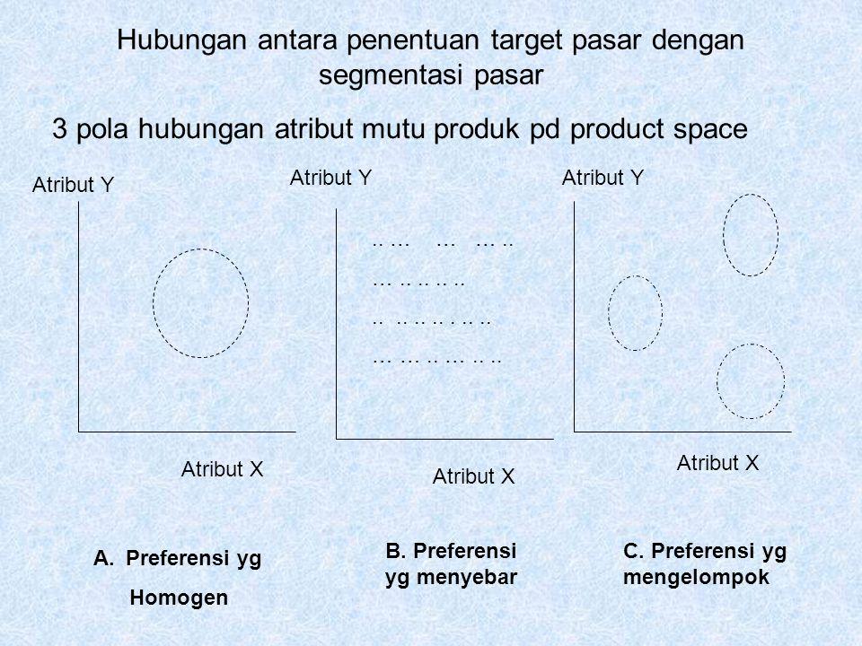 Hubungan antara penentuan target pasar dengan segmentasi pasar