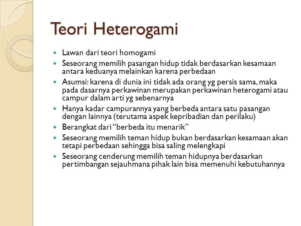 Teori Heterogami Lawan dari teori homogami
