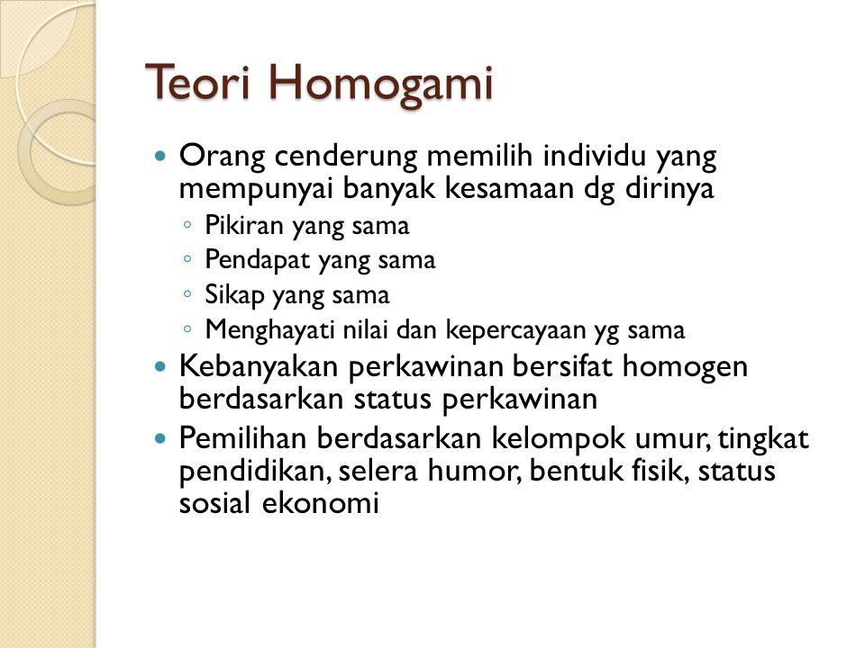 Teori Homogami Orang cenderung memilih individu yang mempunyai banyak kesamaan dg dirinya. Pikiran yang sama.