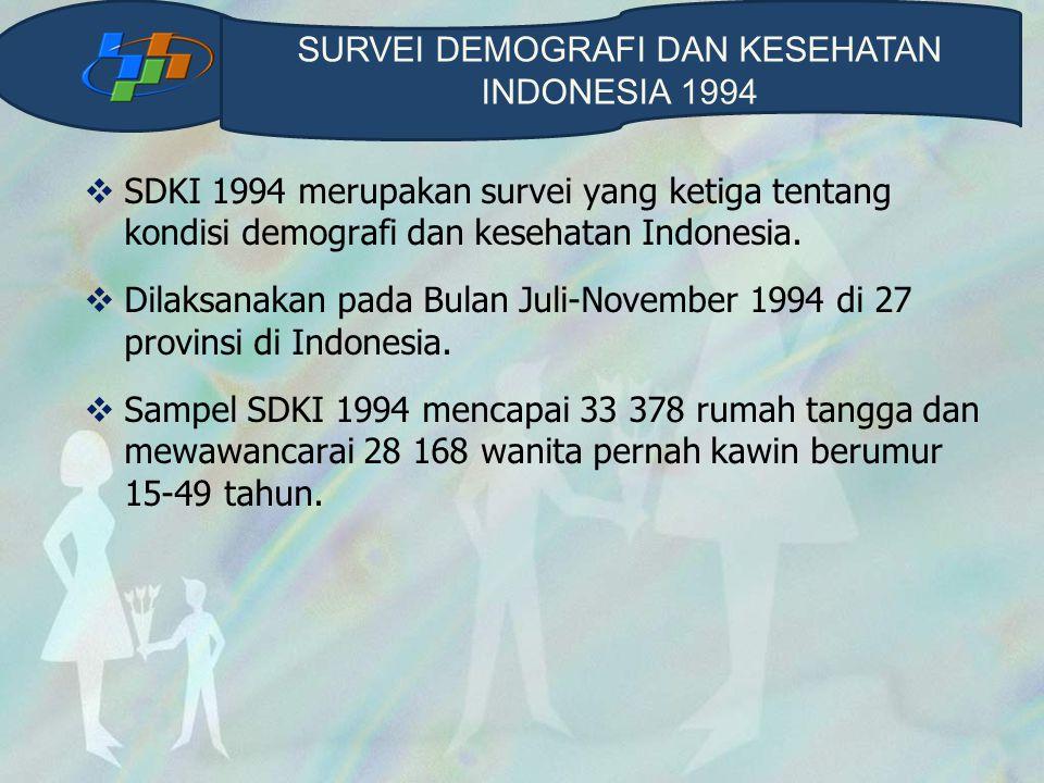 SURVEI DEMOGRAFI DAN KESEHATAN INDONESIA 1994