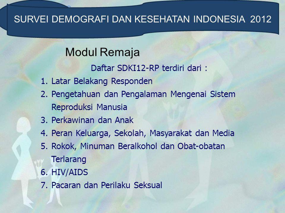 Modul Remaja SURVEI DEMOGRAFI DAN KESEHATAN INDONESIA 2012