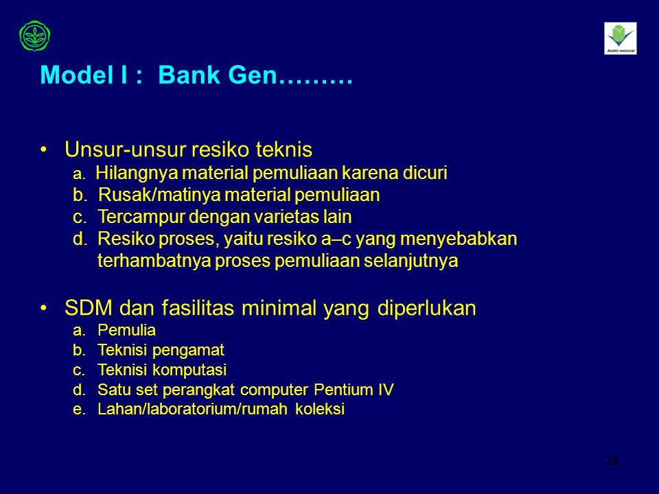 Model I : Bank Gen……… Unsur-unsur resiko teknis
