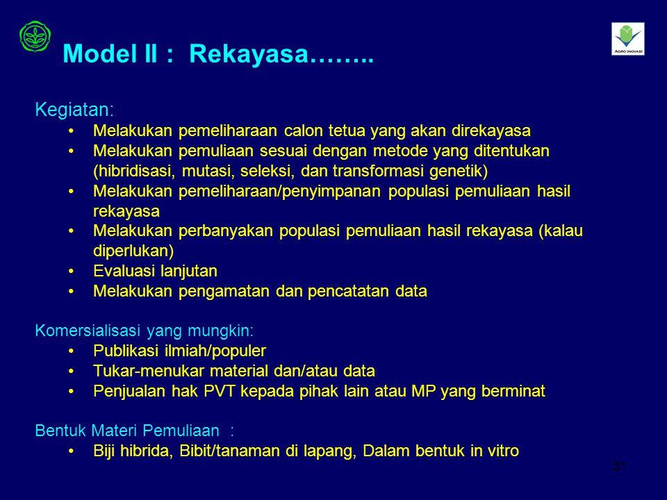 Model II : Rekayasa…….. Kegiatan: