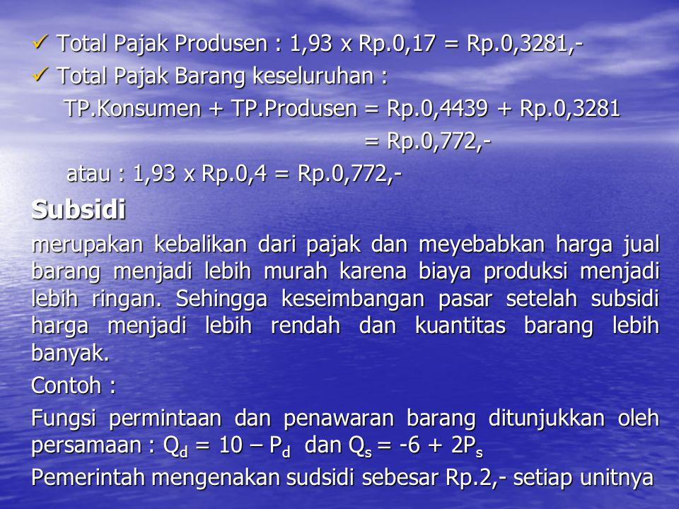 Subsidi Total Pajak Produsen : 1,93 x Rp.0,17 = Rp.0,3281,-