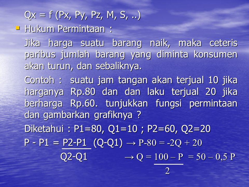 Qx = f (Px, Py, Pz, M, S, ..) Hukum Permintaan :