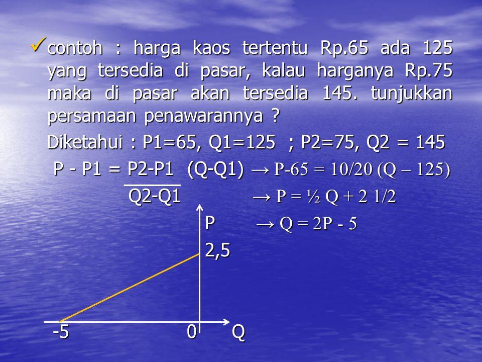 contoh : harga kaos tertentu Rp