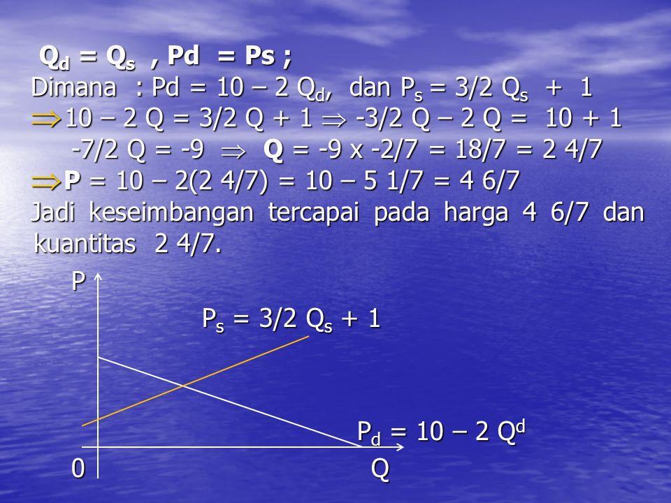 Qd = Qs , Pd = Ps ; Dimana : Pd = 10 – 2 Qd, dan Ps = 3/2 Qs + 1. 10 – 2 Q = 3/2 Q + 1  -3/2 Q – 2 Q = 10 + 1.