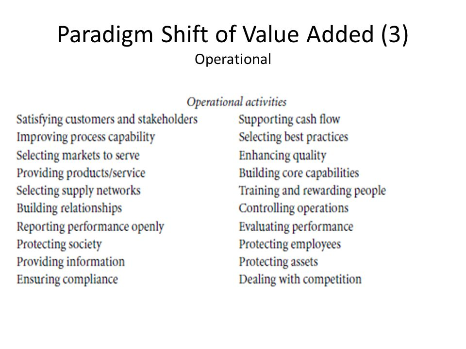 Paradigm Shift of Value Added (3) Operational