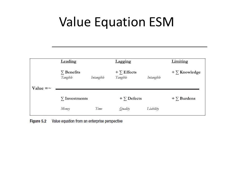 Value Equation ESM Knowledge = pengalaman pembelajaran yang akan kita dapat.