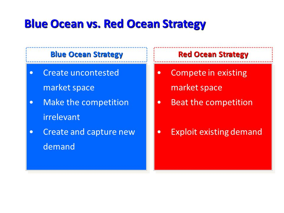 Blue Ocean vs. Red Ocean Strategy