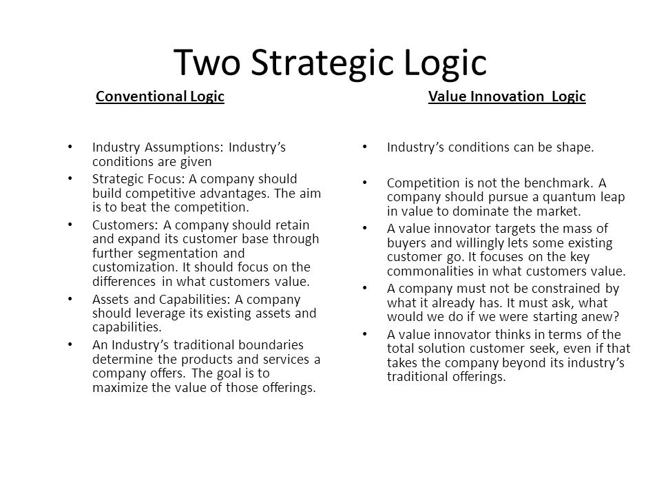 Value Innovation Logic