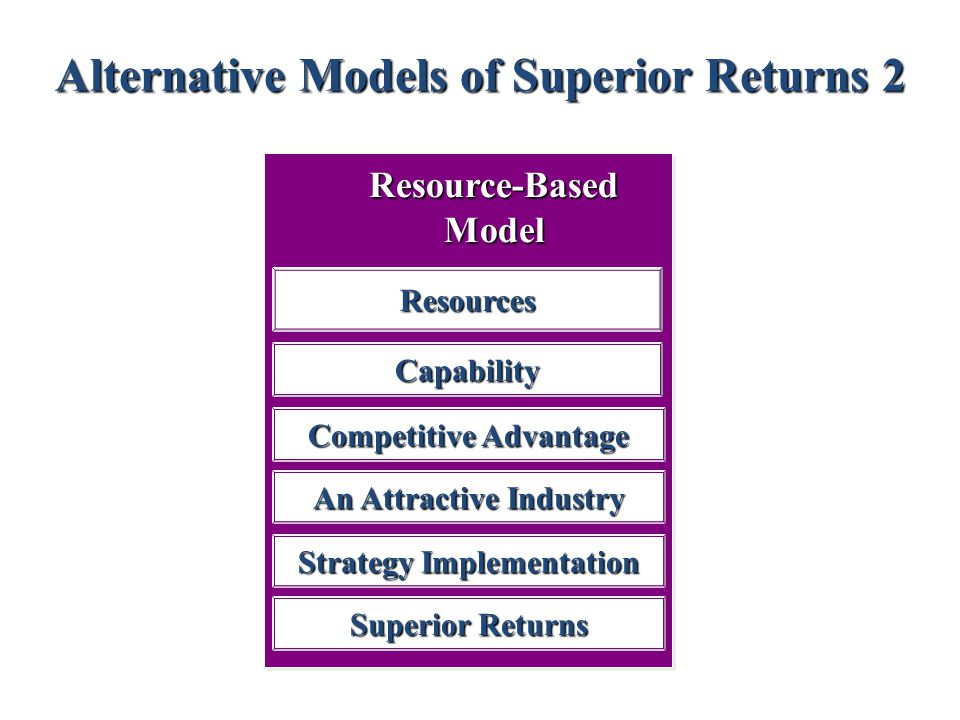 Alternative Models of Superior Returns 2
