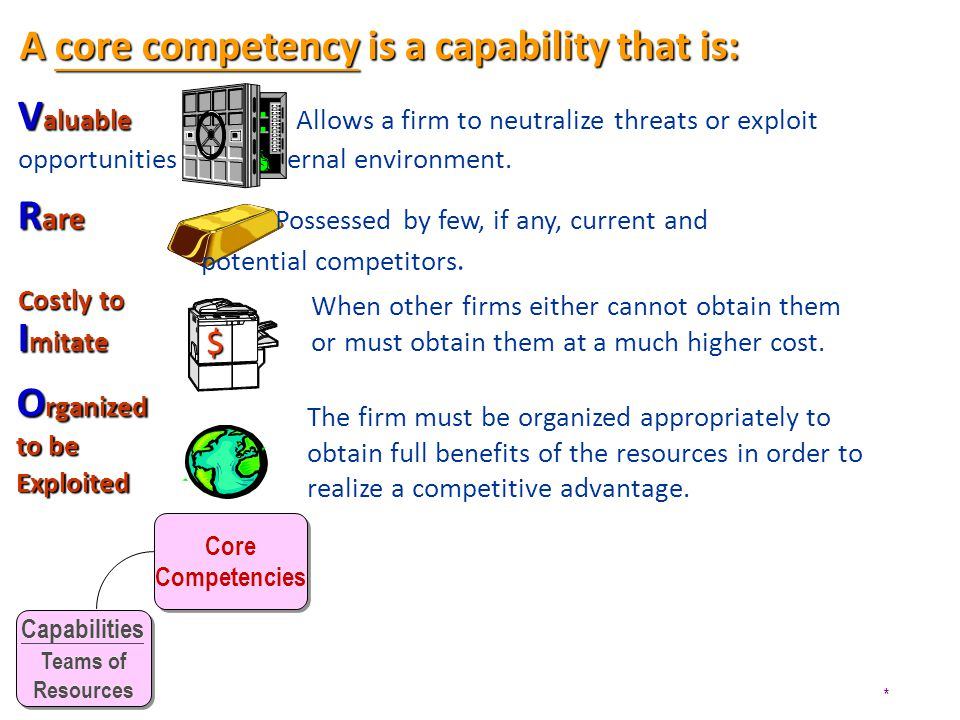 A core competency is a capability that is: