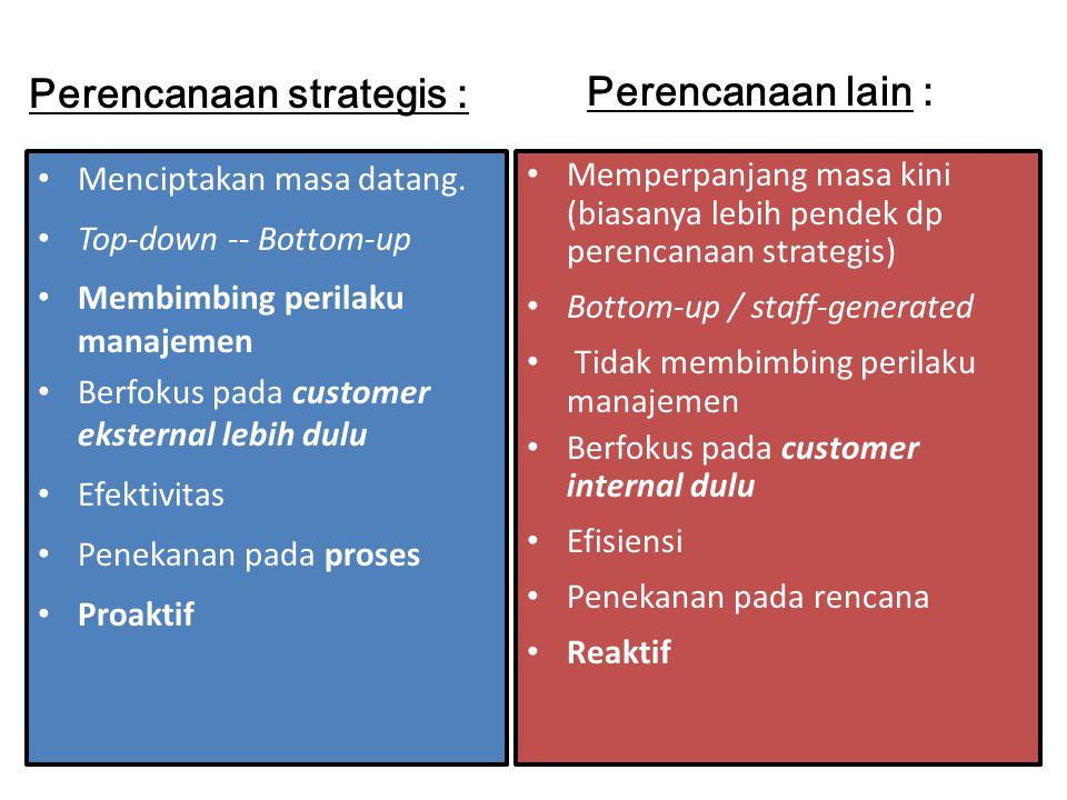 Perencanaan strategis : Perencanaan lain :