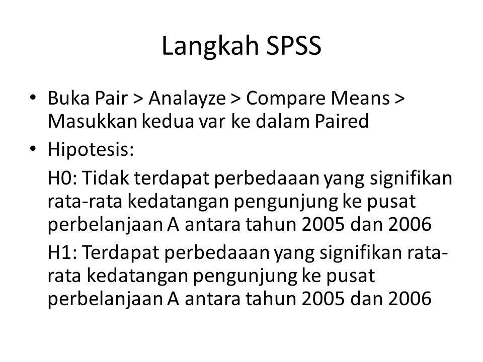 Langkah SPSS Buka Pair > Analayze > Compare Means > Masukkan kedua var ke dalam Paired. Hipotesis: