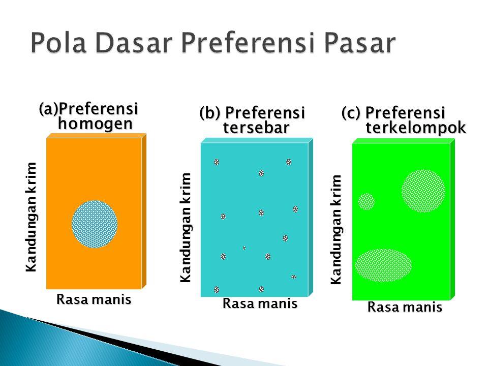 Pola Dasar Preferensi Pasar