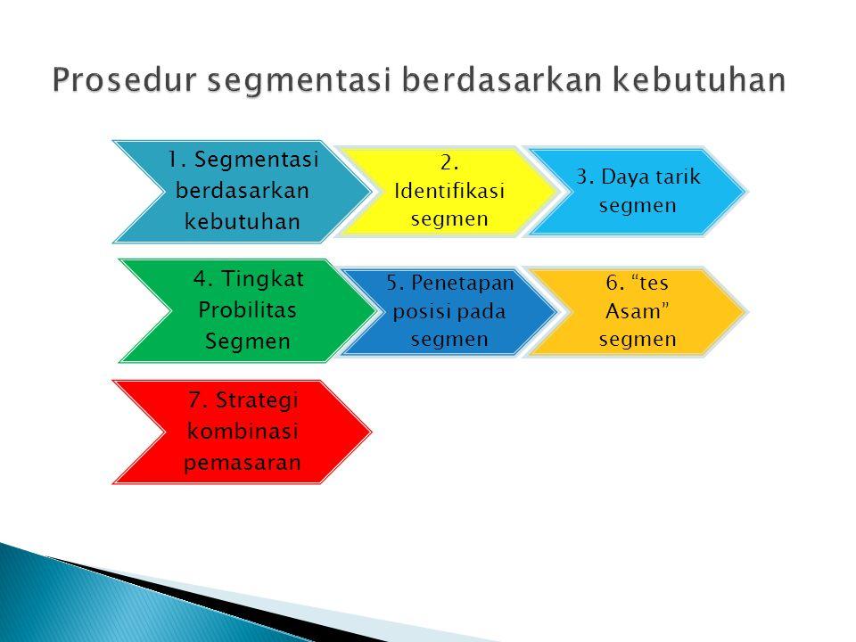 Prosedur segmentasi berdasarkan kebutuhan