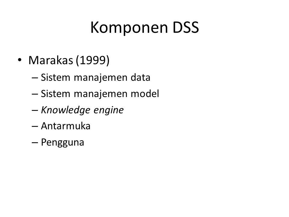 Komponen DSS Marakas (1999) Sistem manajemen data