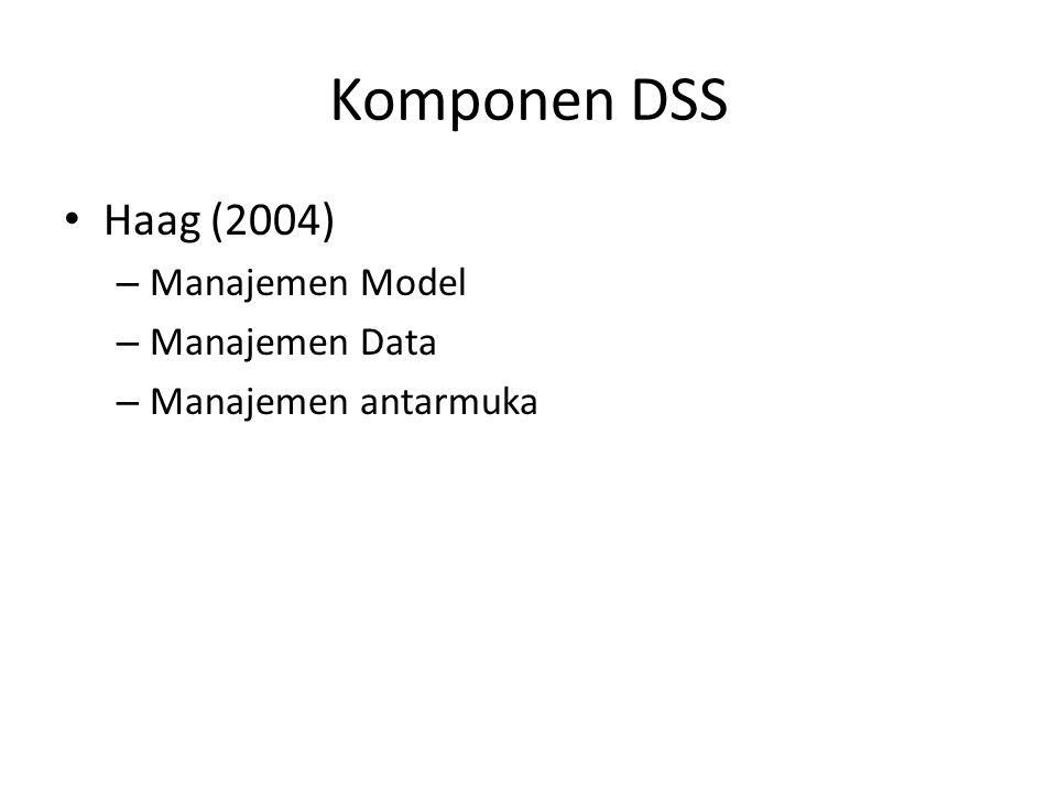 Komponen DSS Haag (2004) Manajemen Model Manajemen Data
