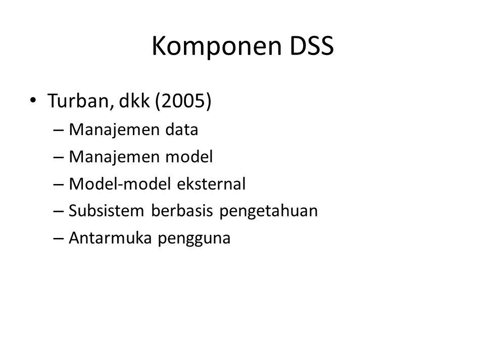 Komponen DSS Turban, dkk (2005) Manajemen data Manajemen model