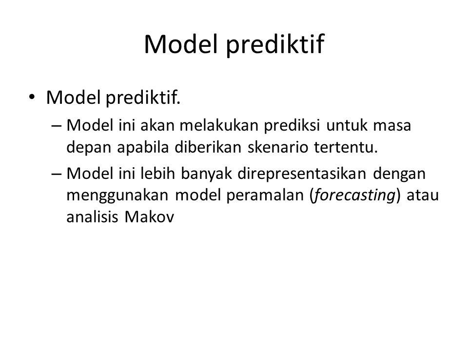 Model prediktif Model prediktif.