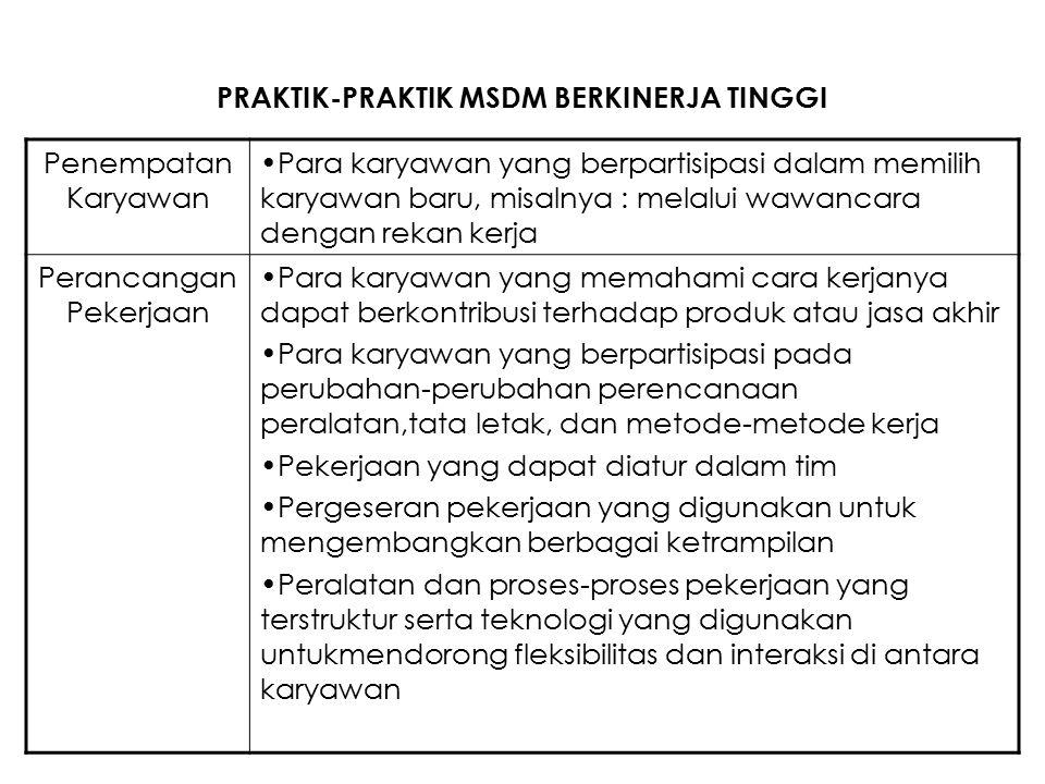 PRAKTIK-PRAKTIK MSDM BERKINERJA TINGGI