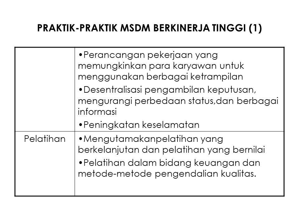 PRAKTIK-PRAKTIK MSDM BERKINERJA TINGGI (1)