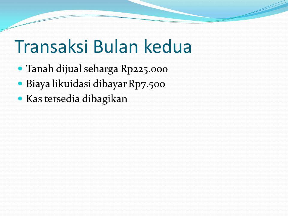 Transaksi Bulan kedua Tanah dijual seharga Rp225.000