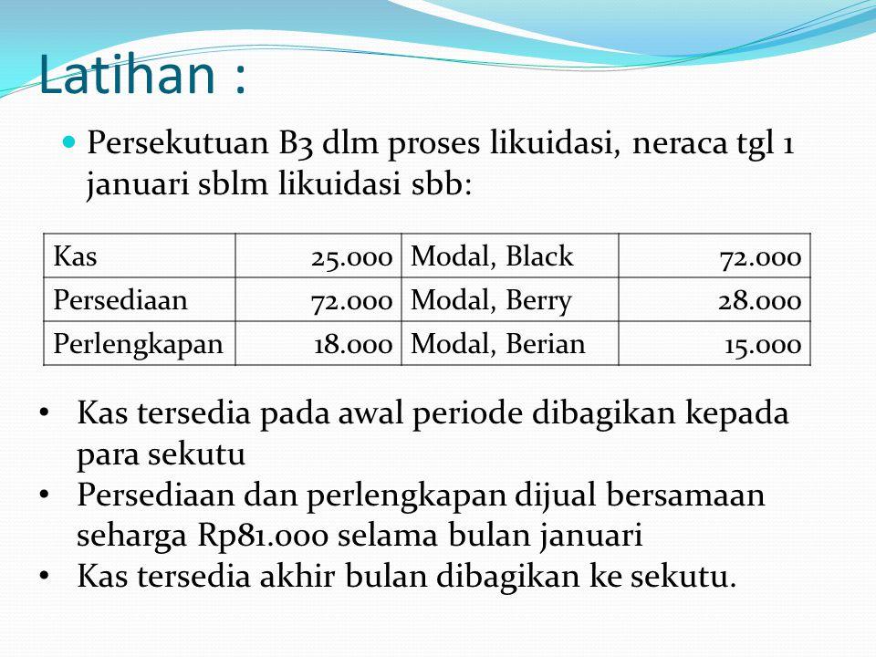 Latihan : Persekutuan B3 dlm proses likuidasi, neraca tgl 1 januari sblm likuidasi sbb: Kas. 25.000.