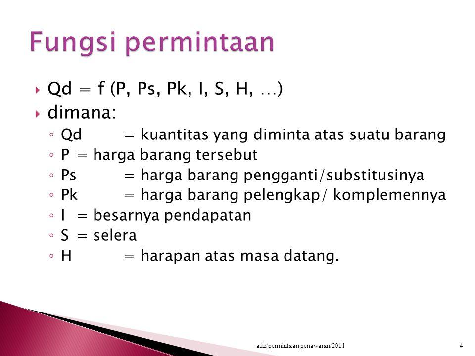 Fungsi permintaan Qd = f (P, Ps, Pk, I, S, H, …) dimana: