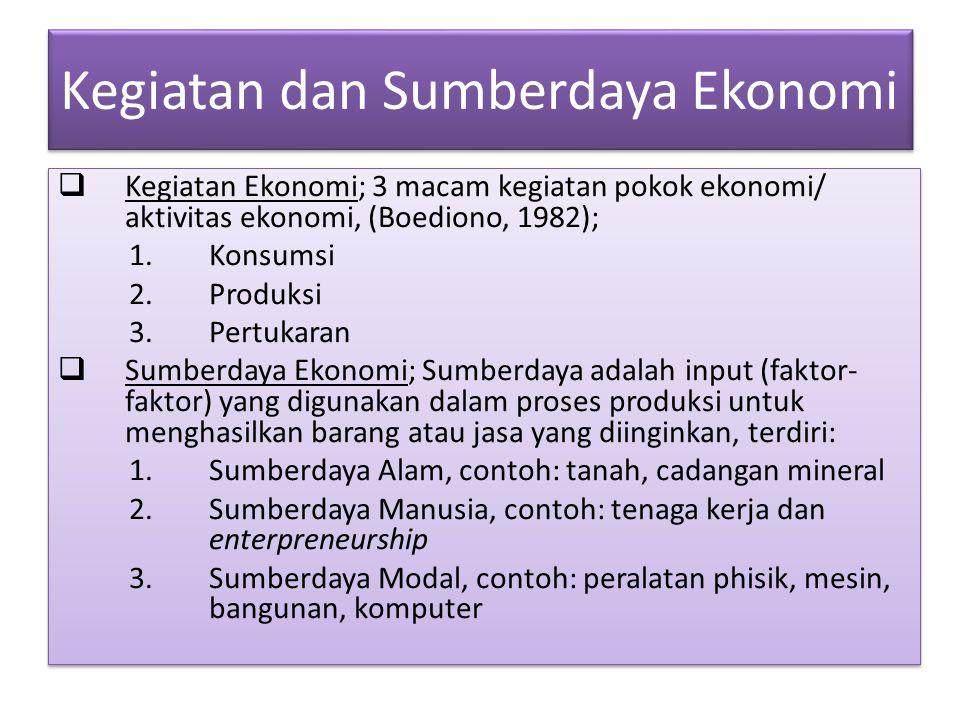 Kegiatan dan Sumberdaya Ekonomi