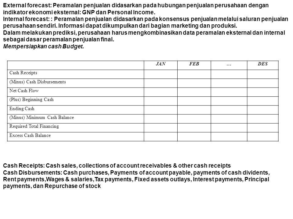 Mempersiapkan cash Budget.