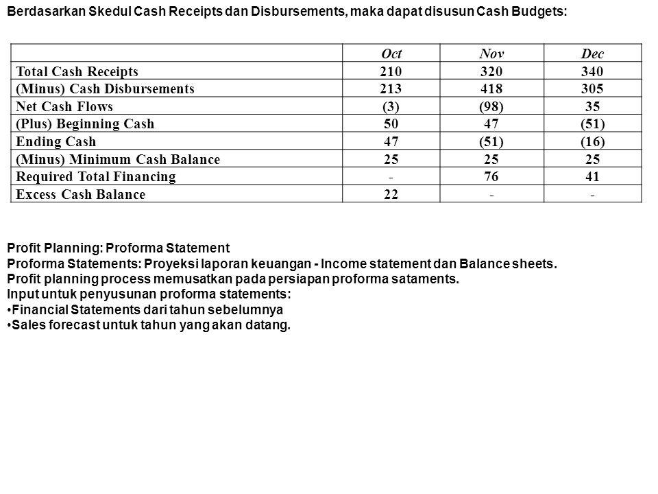 (Minus) Cash Disbursements 213 418 305 Net Cash Flows (3) (98) 35