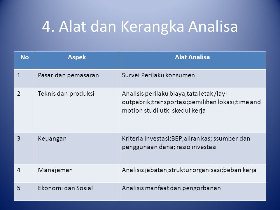 4. Alat dan Kerangka Analisa