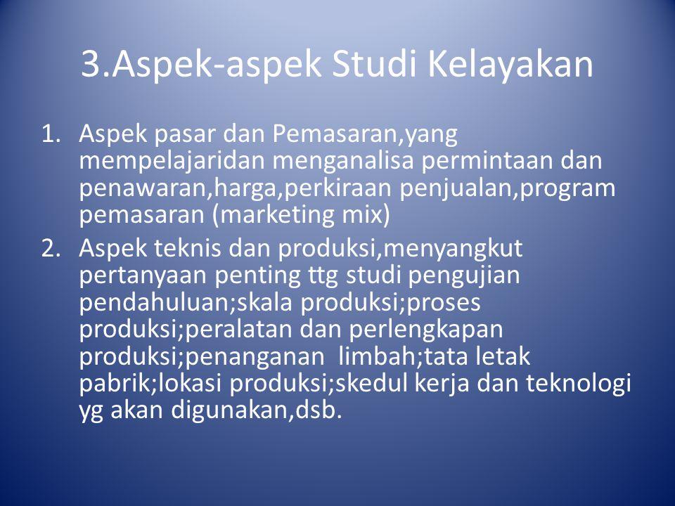 3.Aspek-aspek Studi Kelayakan