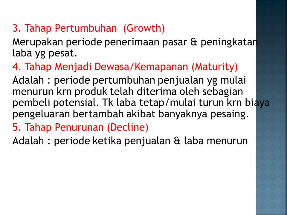 3. Tahap Pertumbuhan (Growth) Merupakan periode penerimaan pasar & peningkatan laba yg pesat.