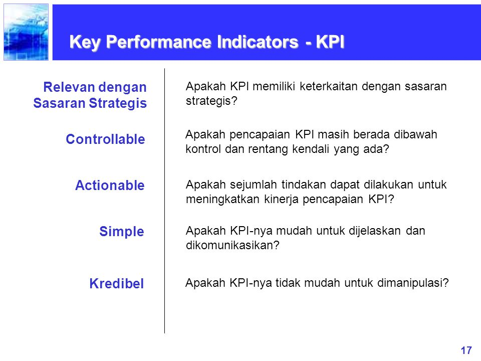 Key Performance Indicators - KPI