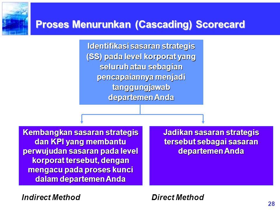 Jadikan sasaran strategis tersebut sebagai sasaran departemen Anda