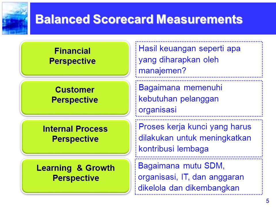 Balanced Scorecard Measurements