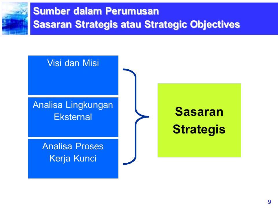 Sasaran Strategis Sumber dalam Perumusan