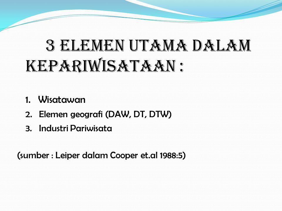 3 ELEMEN UTAMA DALAM KEPARIWISATAAN :