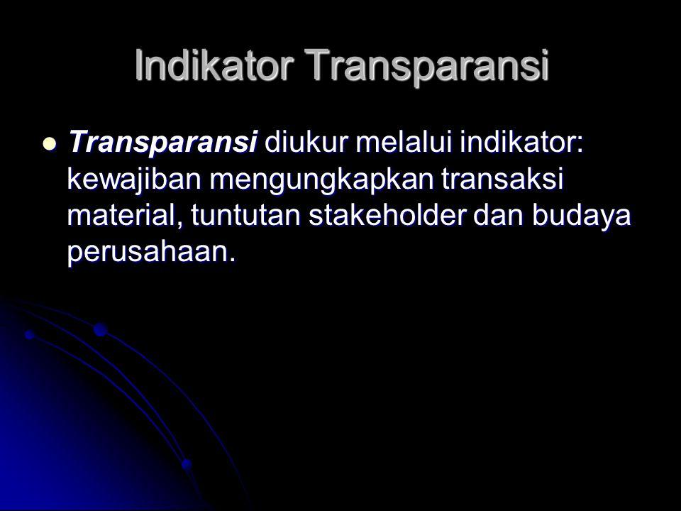 Indikator Transparansi
