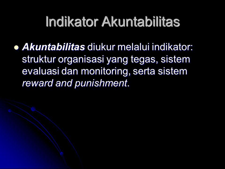Indikator Akuntabilitas